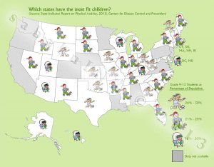 infographic childhood activity united states