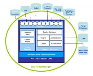 draft network diagram